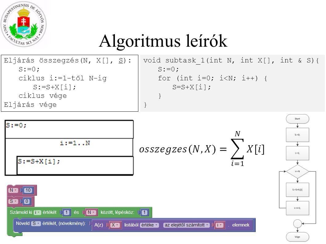Algoritmus leírók Eljárás összegzés(N, X[], S): S:=0;